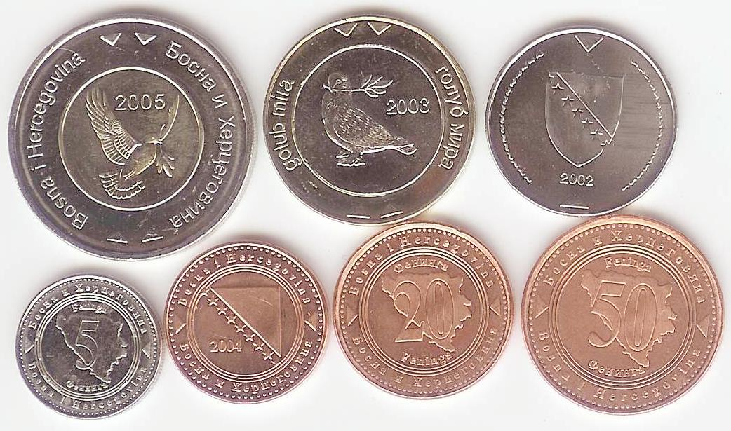 Coins and Currency of Eastern Europe