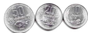 Lao People's Democratic Republic 1980 coin set