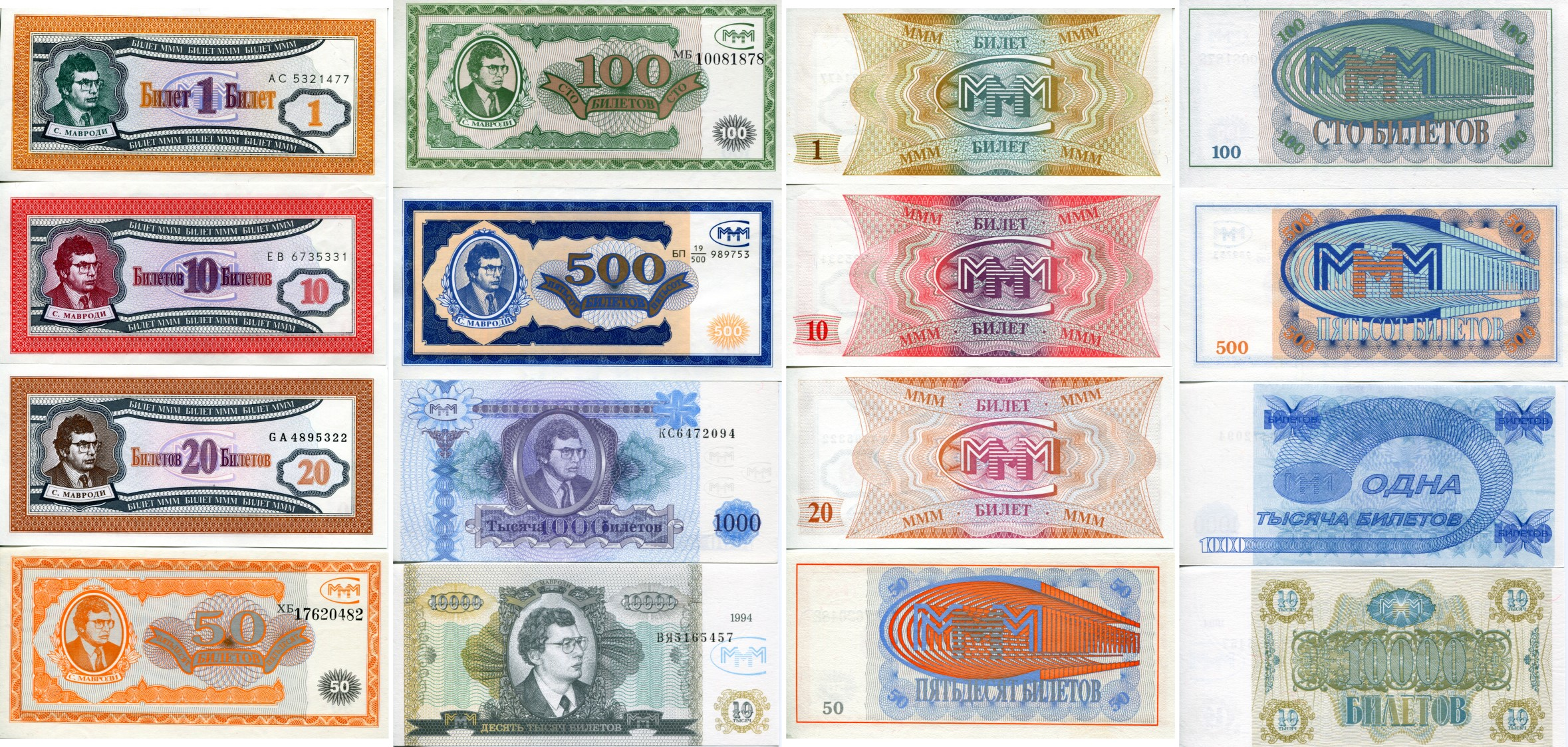 Currency Of Russia S Infamous Mmm Corporation