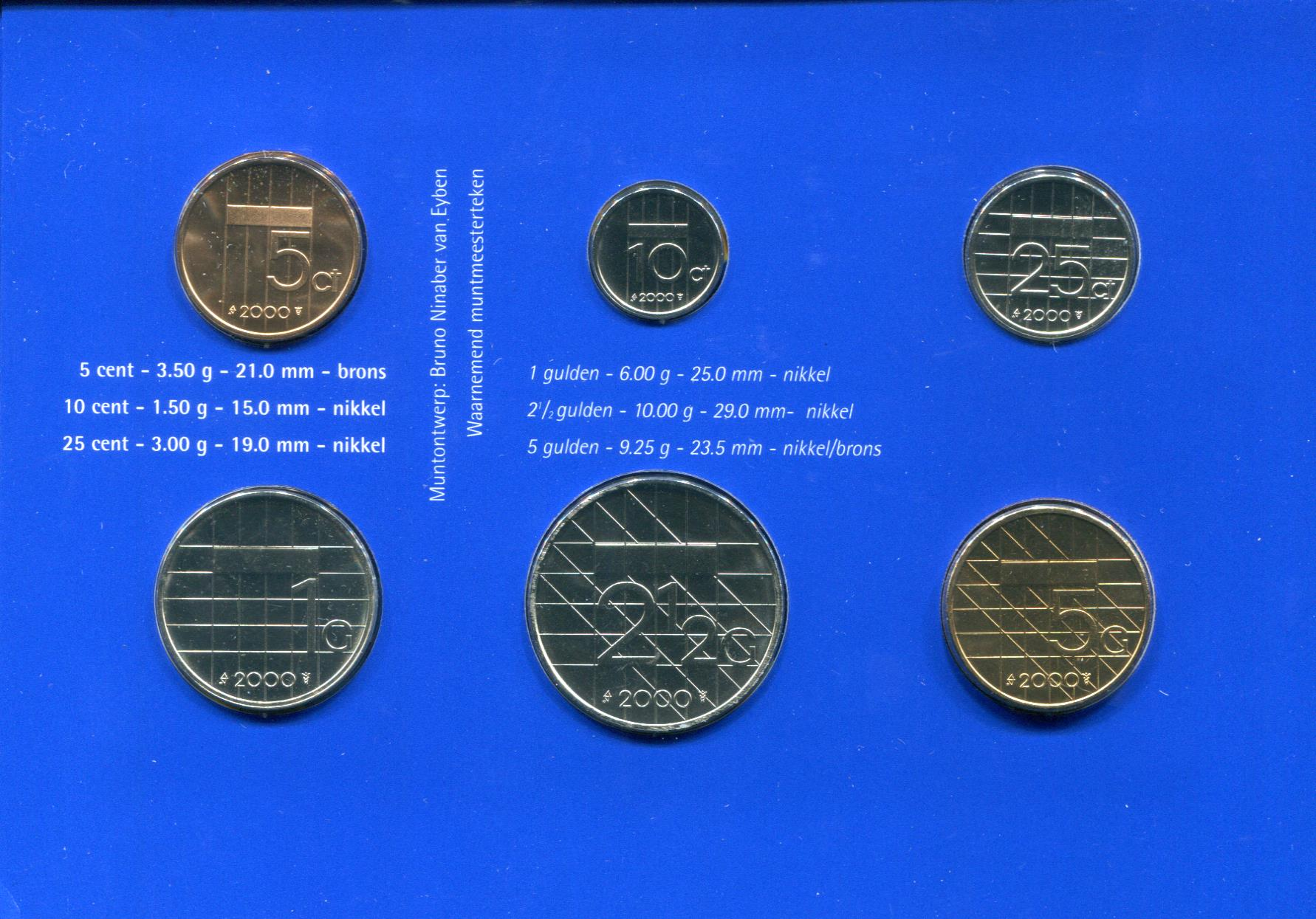 Choice Brilliant Uncirculated 1985-5 Coin Year Set In Custom Oak Frame